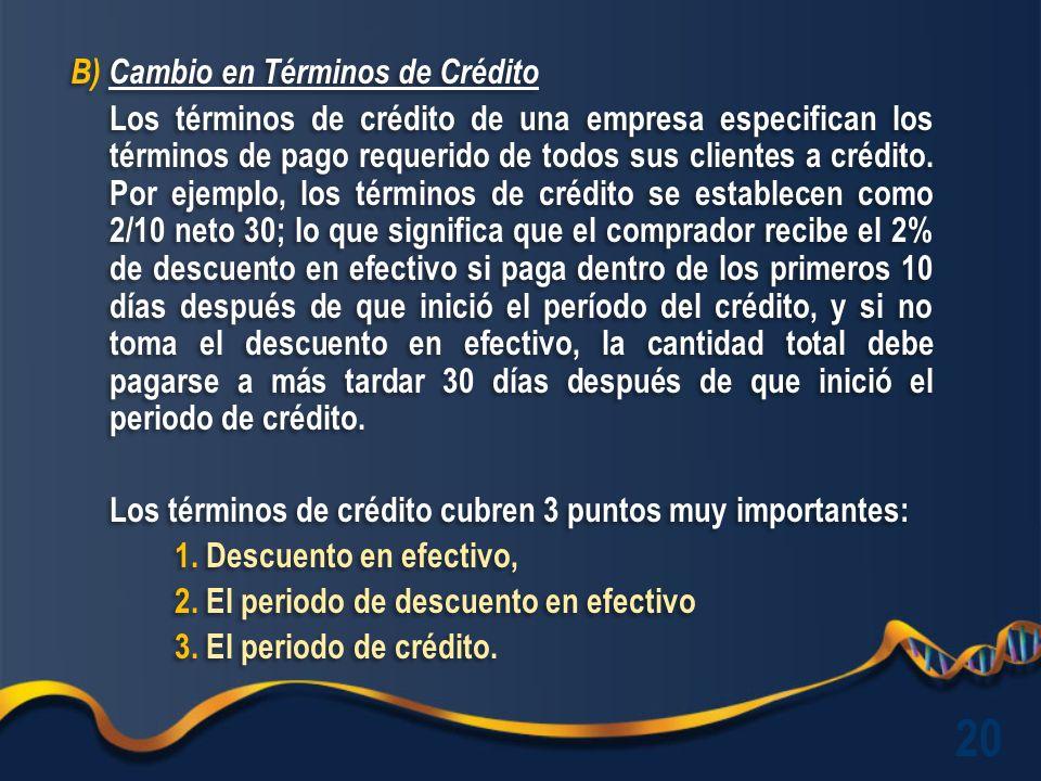 B) Cambio en Términos de Crédito