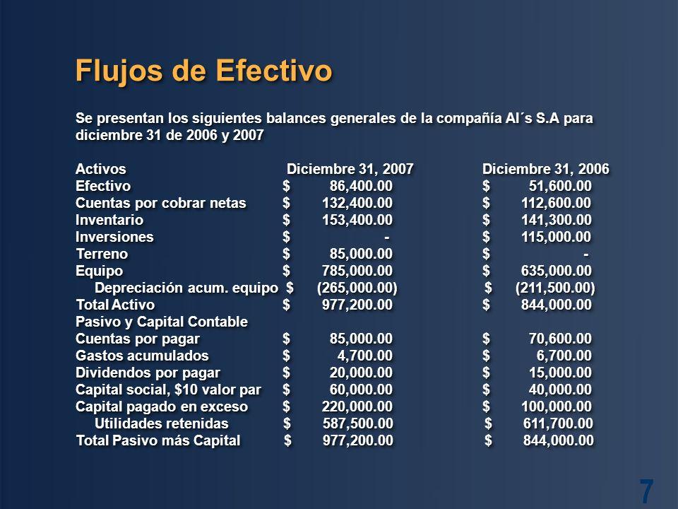 Flujos de Efectivo Se presentan los siguientes balances generales de la compañía Al´s S.A para diciembre 31 de 2006 y 2007.