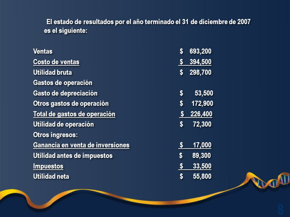 El estado de resultados por el año terminado el 31 de diciembre de 2007 es el siguiente: