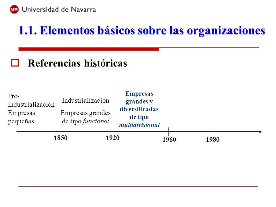 1.1. Elementos básicos sobre las organizaciones