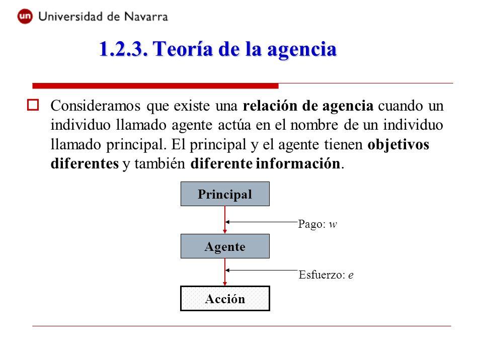 1.2.3. Teoría de la agencia