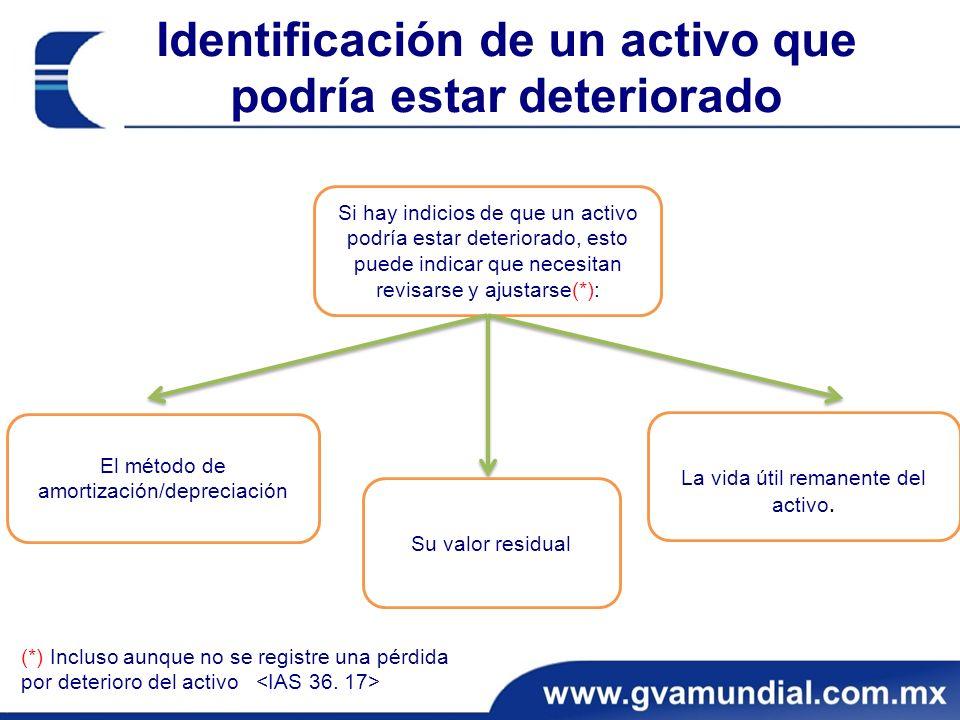 Identificación de un activo que podría estar deteriorado