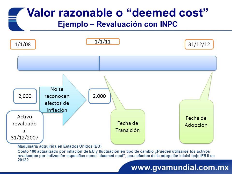 Valor razonable o deemed cost Ejemplo – Revaluación con INPC
