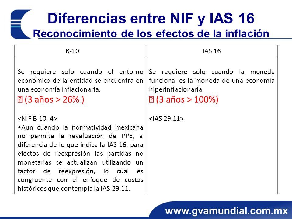 Diferencias entre NIF y IAS 16 Reconocimiento de los efectos de la inflación