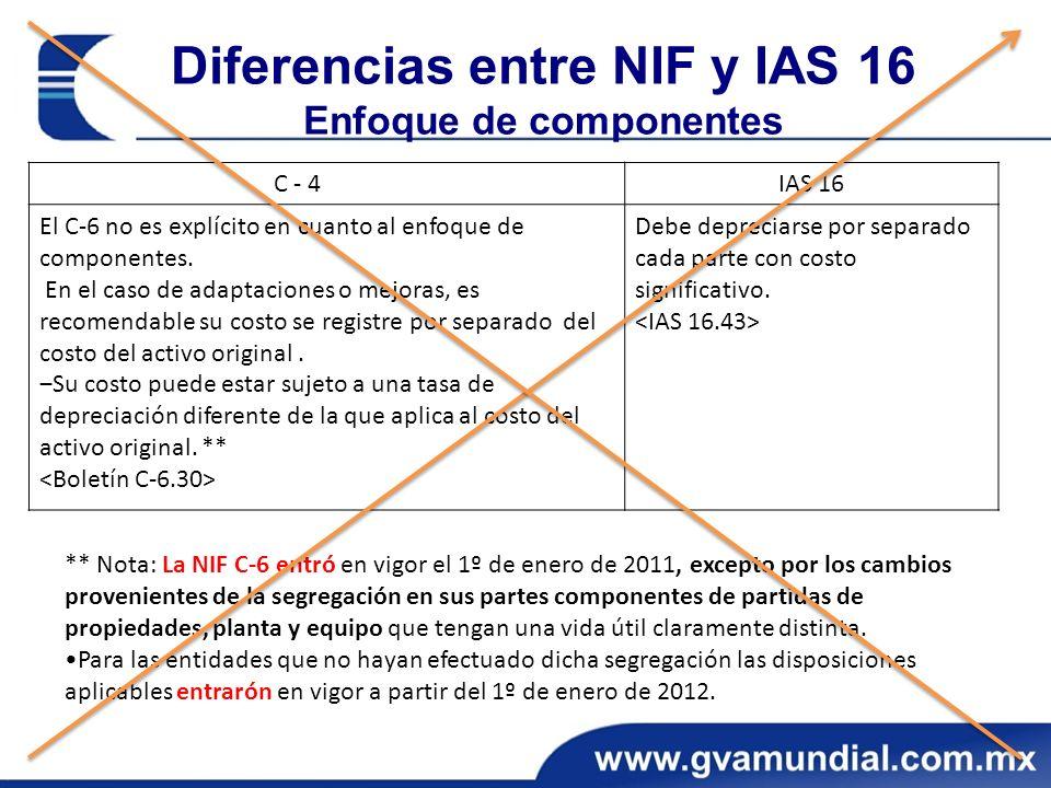 Diferencias entre NIF y IAS 16 Enfoque de componentes