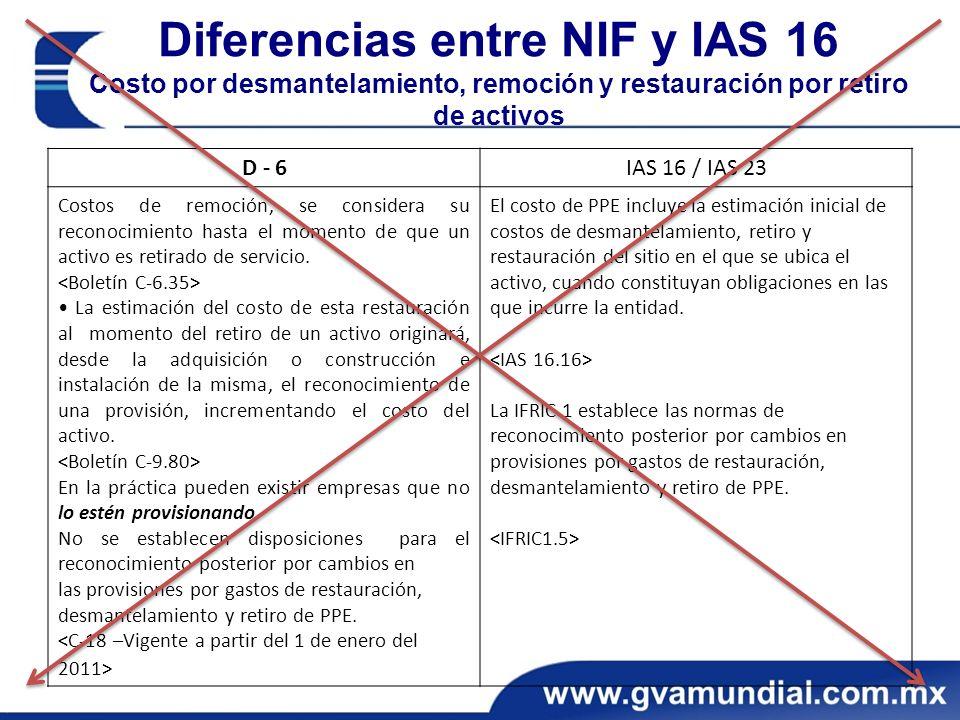 Diferencias entre NIF y IAS 16 Costo por desmantelamiento, remoción y restauración por retiro de activos