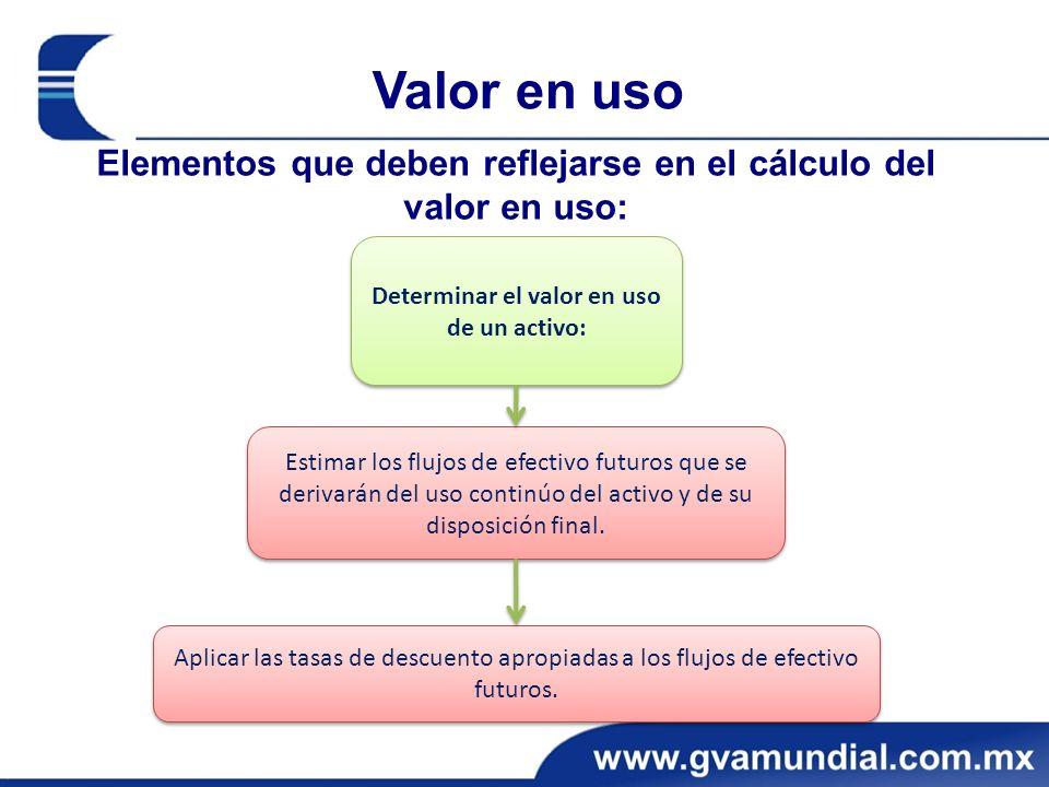 Valor en uso Elementos que deben reflejarse en el cálculo del valor en uso: Determinar el valor en uso de un activo:
