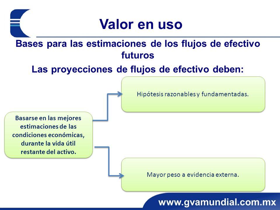 Valor en uso Bases para las estimaciones de los flujos de efectivo futuros Las proyecciones de flujos de efectivo deben: