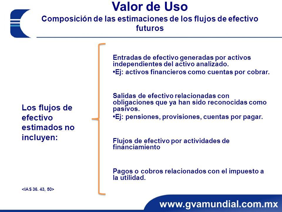 Valor de Uso Composición de las estimaciones de los flujos de efectivo futuros