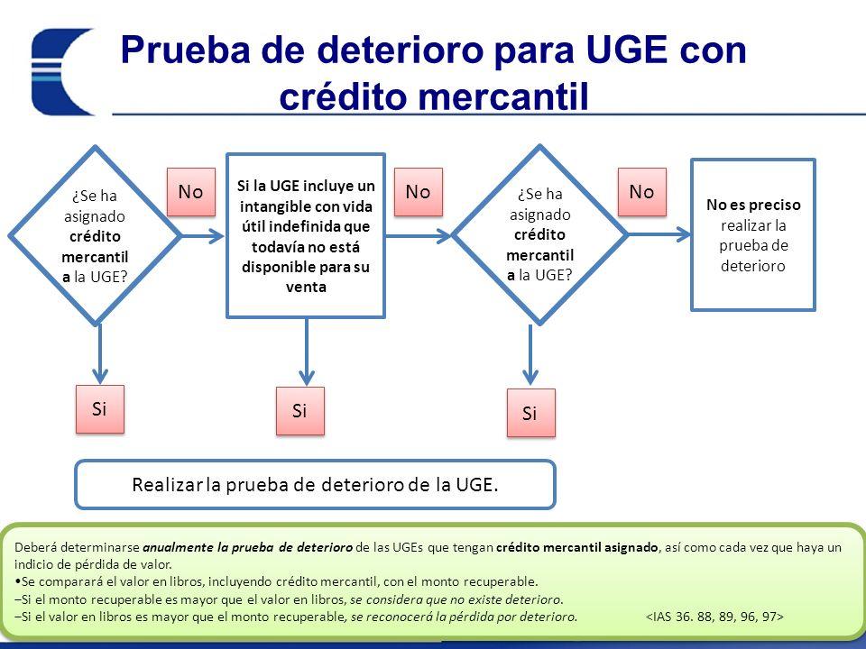 Prueba de deterioro para UGE con crédito mercantil