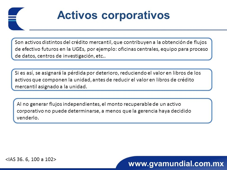 Activos corporativos