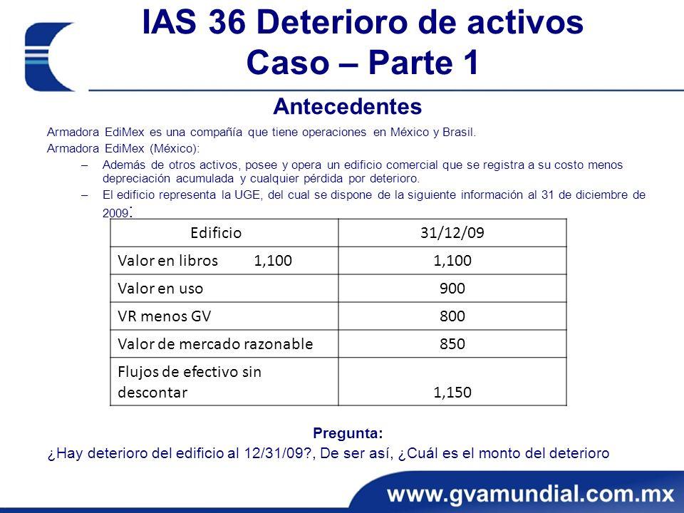 IAS 36 Deterioro de activos