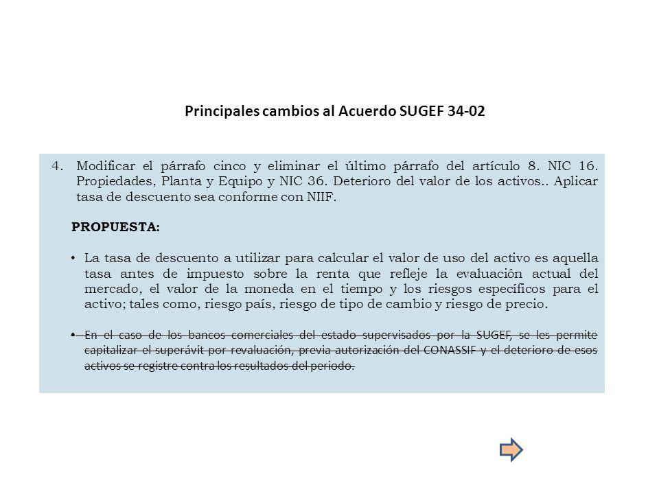 Principales cambios al Acuerdo SUGEF 34-02