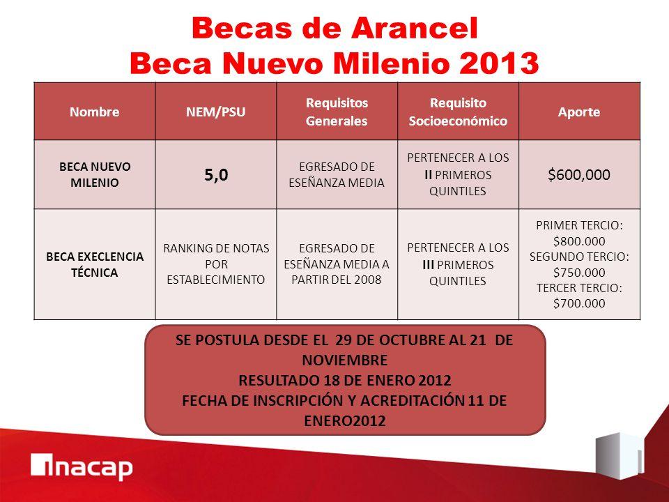 Becas de Arancel Beca Nuevo Milenio 2013