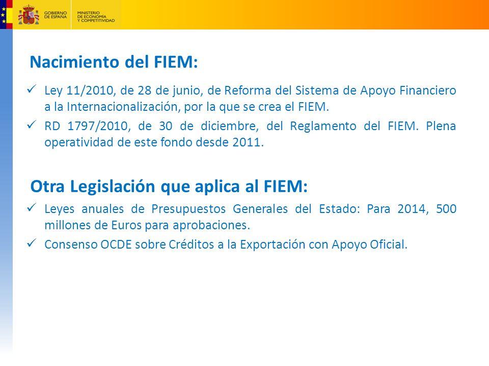 Otra Legislación que aplica al FIEM: