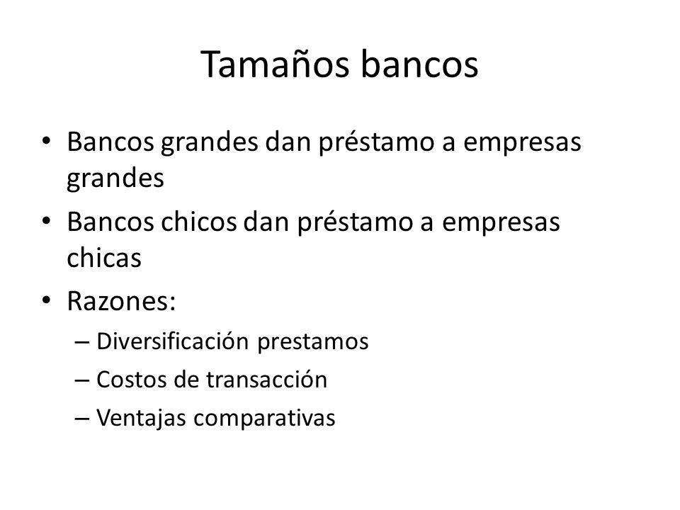 Tamaños bancos Bancos grandes dan préstamo a empresas grandes