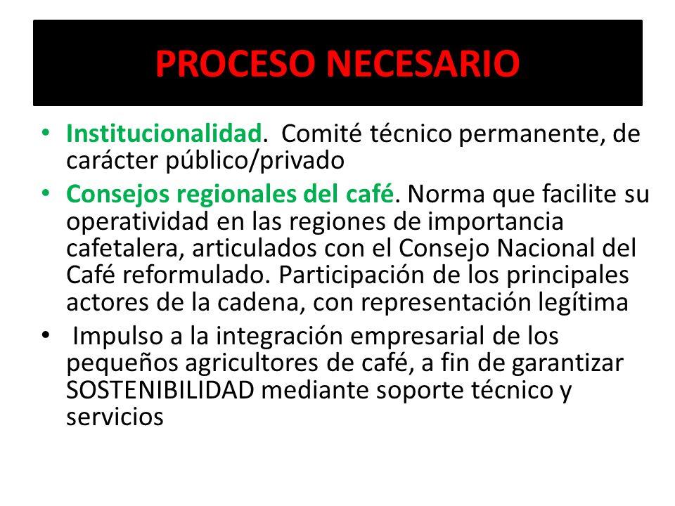PROCESO NECESARIO Institucionalidad. Comité técnico permanente, de carácter público/privado.