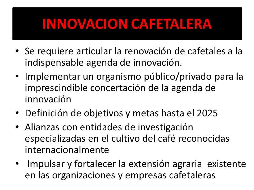 INNOVACION CAFETALERA