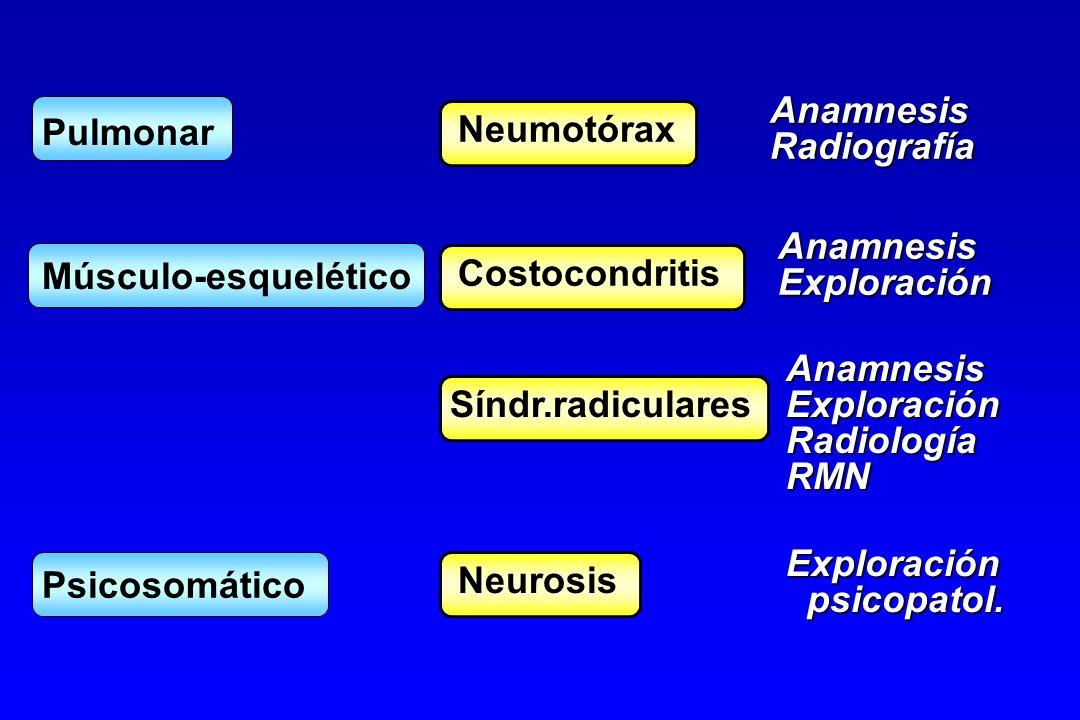 Anamnesis Radiografía. Pulmonar. Neumotórax. Anamnesis. Exploración. Músculo-esquelético. Costocondritis.