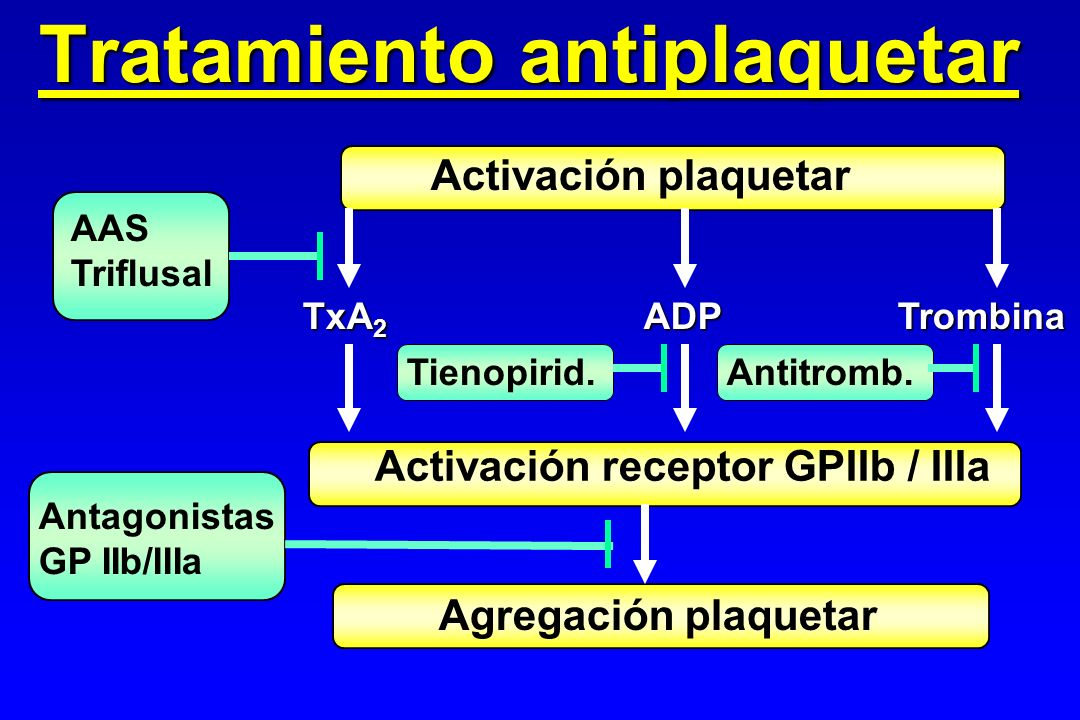 Tratamiento antiplaquetar