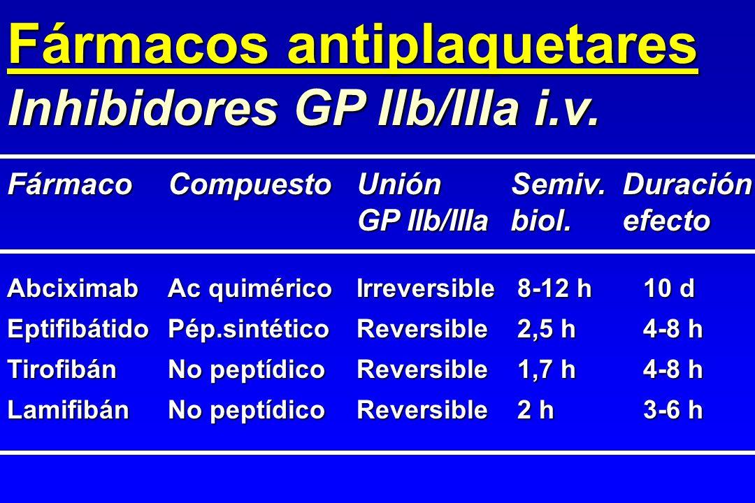 Fármacos antiplaquetares