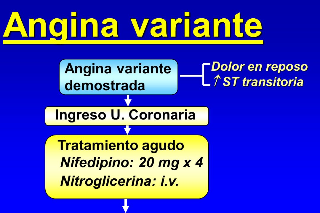Angina variante Angina variante demostrada Ingreso U. Coronaria