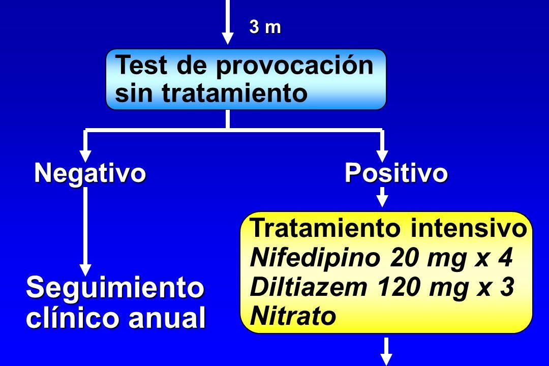 Seguimiento clínico anual Test de provocación sin tratamiento