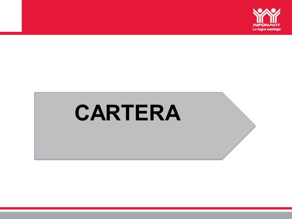 CARTERA