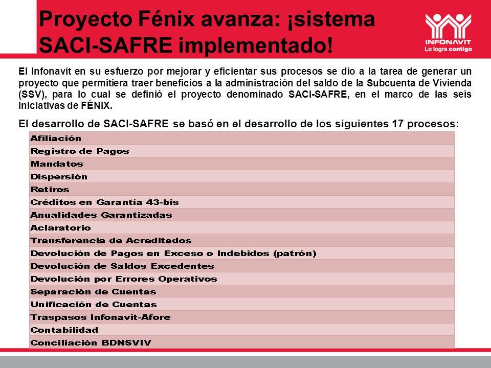 Proyecto Fénix avanza: ¡sistema SACI-SAFRE implementado!