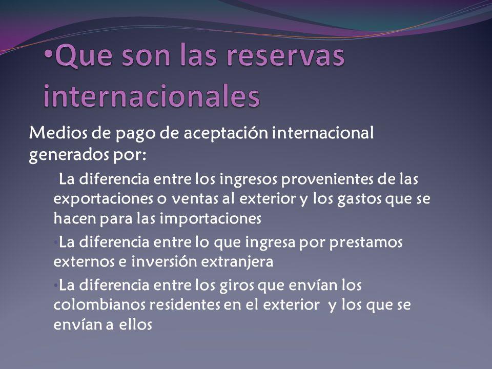 Que son las reservas internacionales