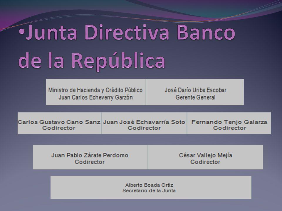 Junta Directiva Banco de la República
