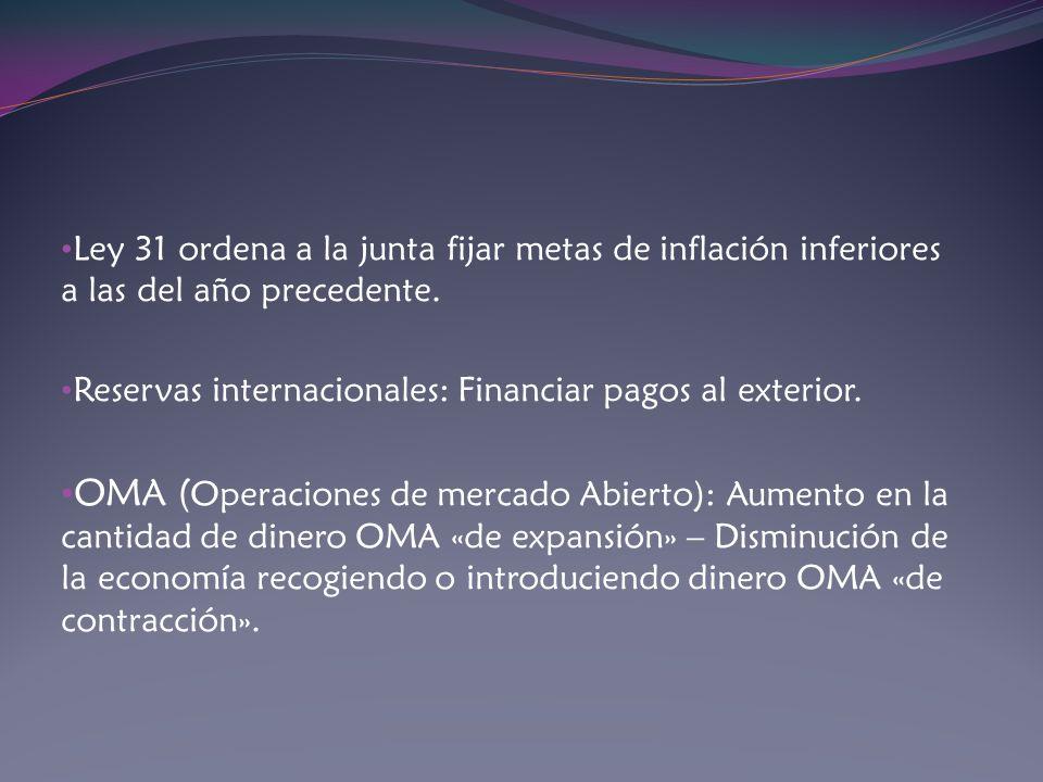 Ley 31 ordena a la junta fijar metas de inflación inferiores a las del año precedente.