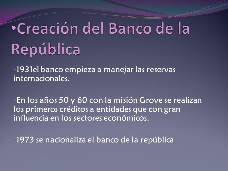 Creación del Banco de la República