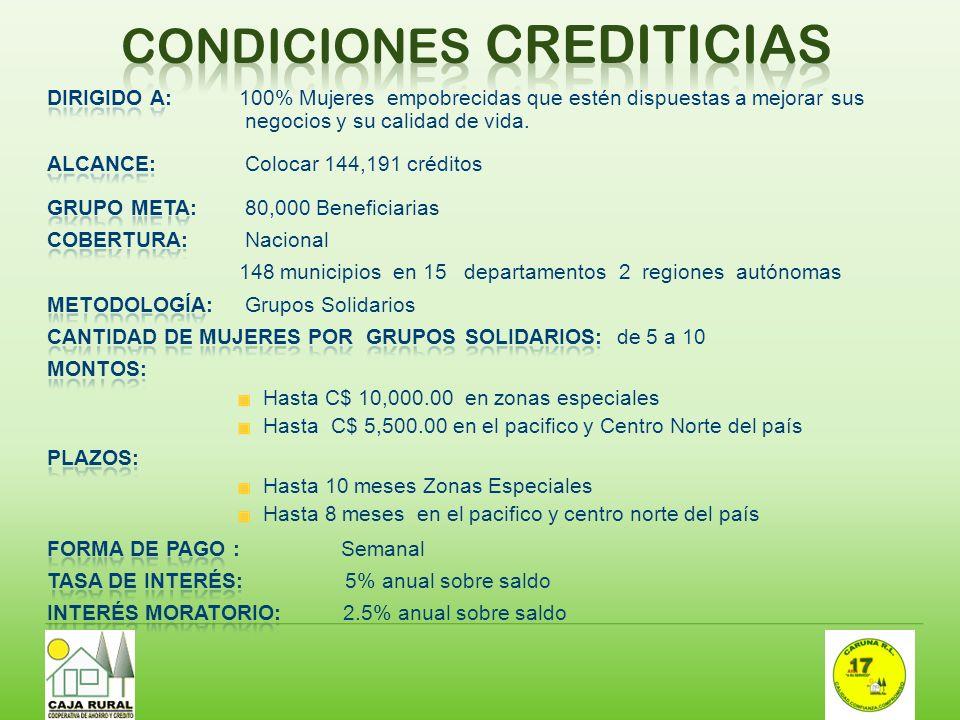 CONDICIONES CREDITICIAS