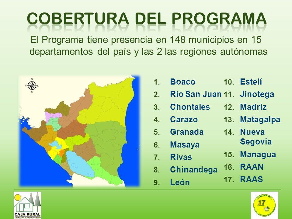 COBERTURA DEL PROGRAMA