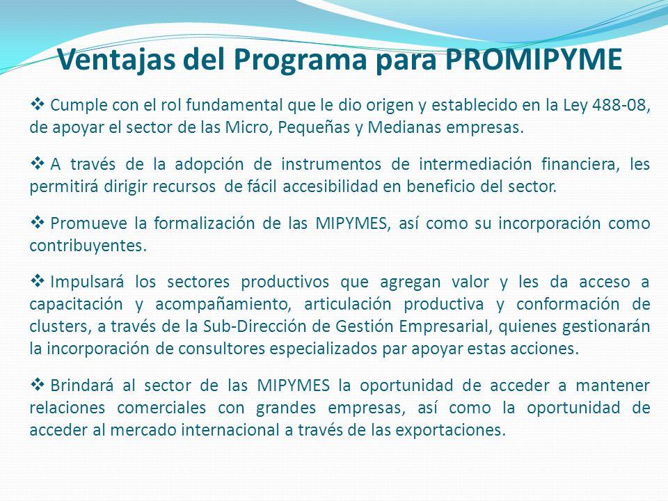 Ventajas del Programa para PROMIPYME