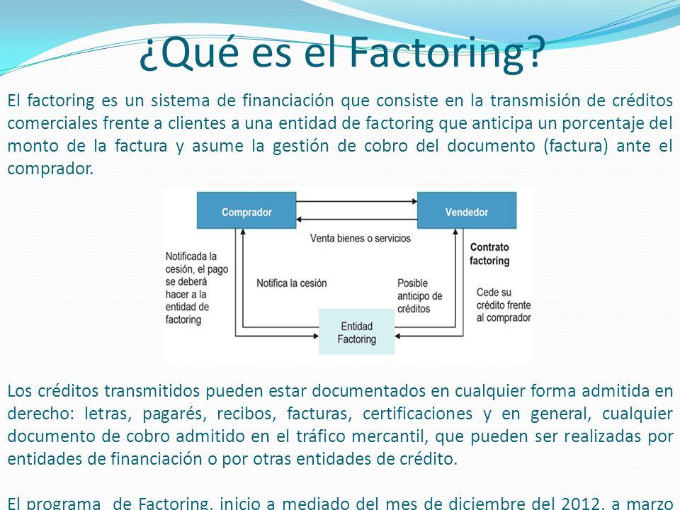 ¿Qué es el Factoring
