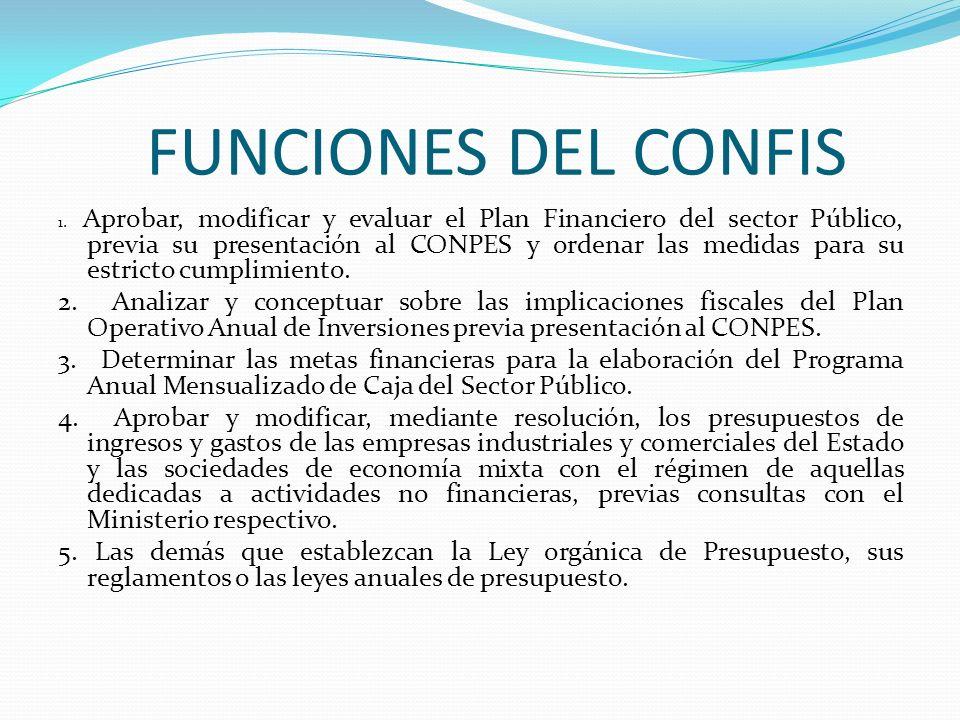 FUNCIONES DEL CONFIS