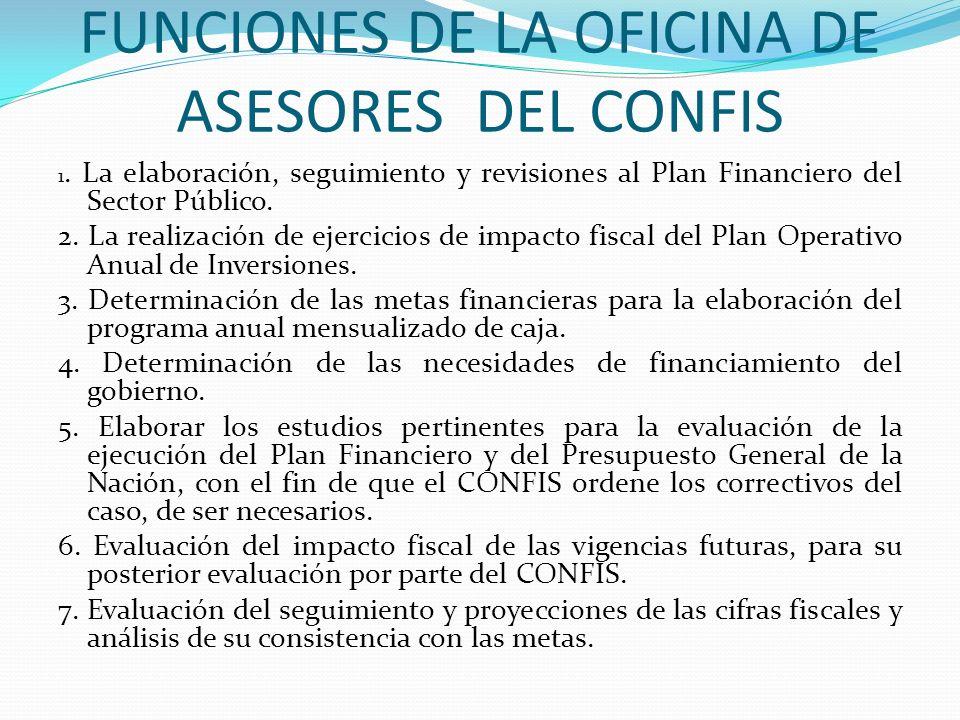 FUNCIONES DE LA OFICINA DE ASESORES DEL CONFIS