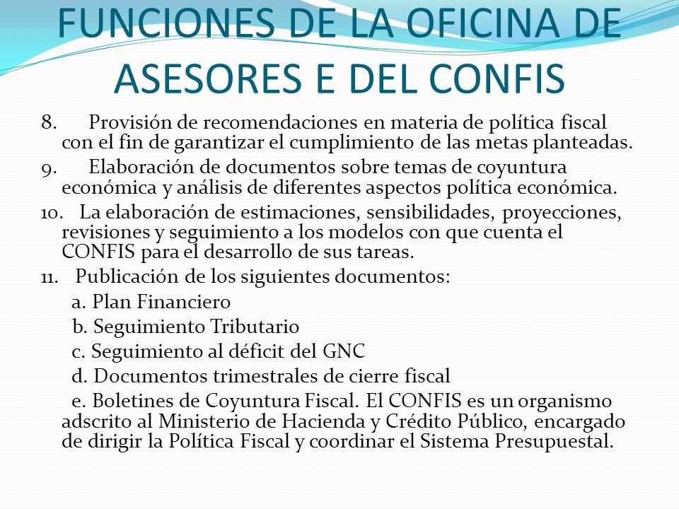 FUNCIONES DE LA OFICINA DE ASESORES E DEL CONFIS