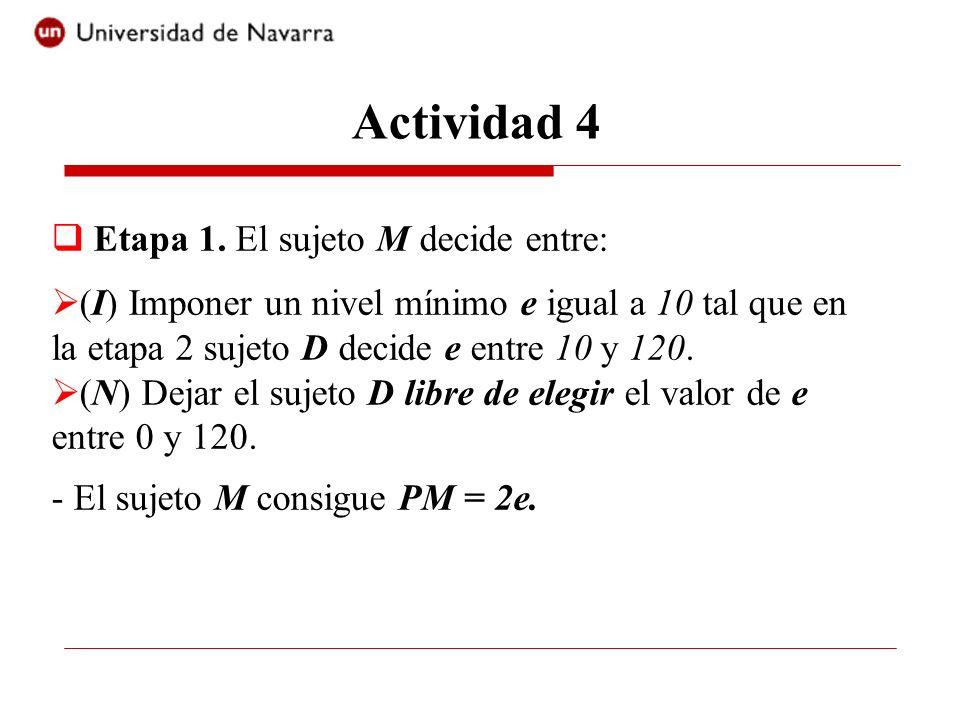 Actividad 4 Etapa 1. El sujeto M decide entre: