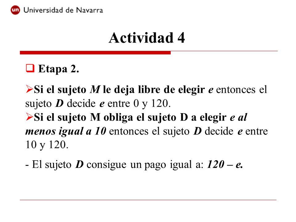 Actividad 4 Etapa 2. Si el sujeto M le deja libre de elegir e entonces el sujeto D decide e entre 0 y 120.