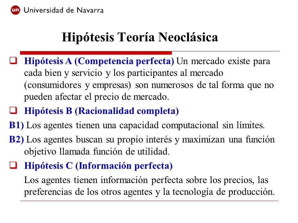 Hipótesis Teoría Neoclásica