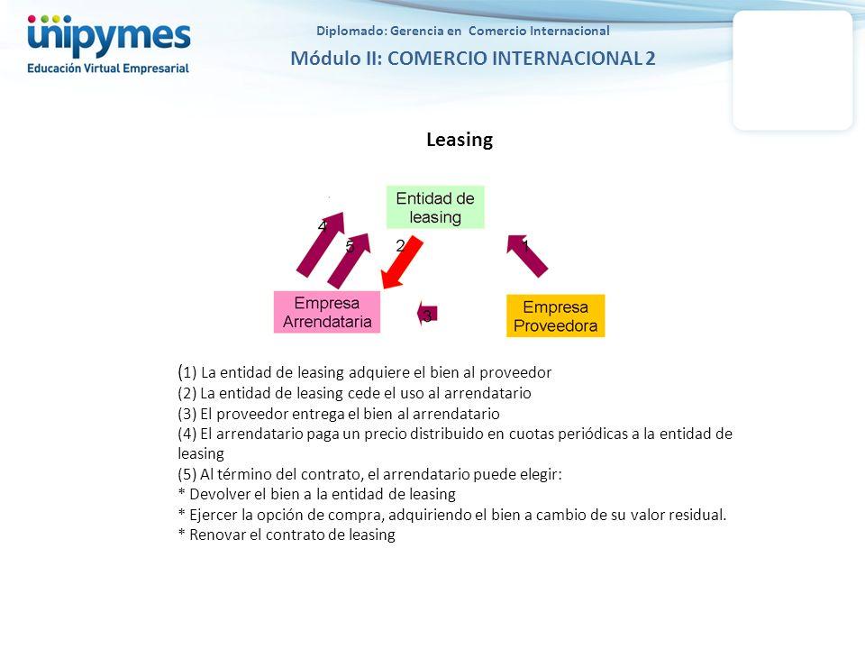 Leasing (1) La entidad de leasing adquiere el bien al proveedor