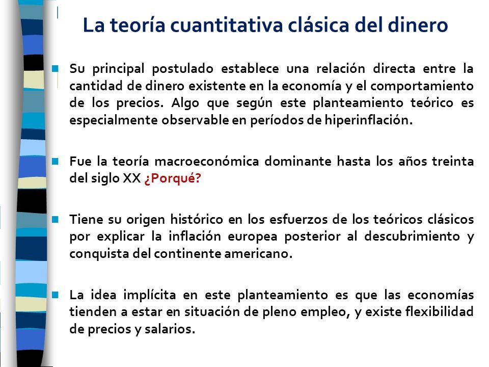 La teoría cuantitativa clásica del dinero