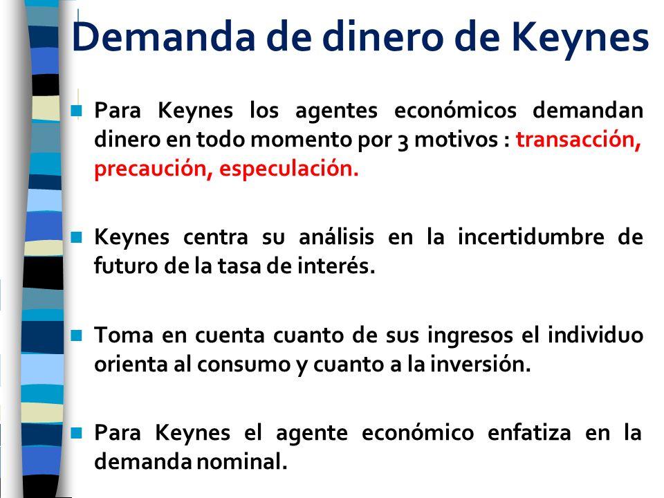 Demanda de dinero de Keynes