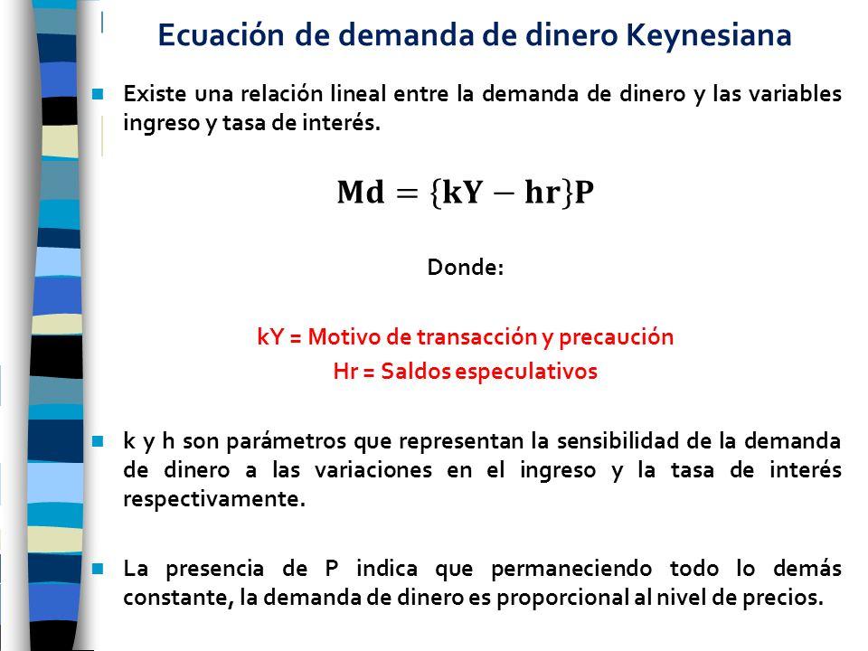 Ecuación de demanda de dinero Keynesiana