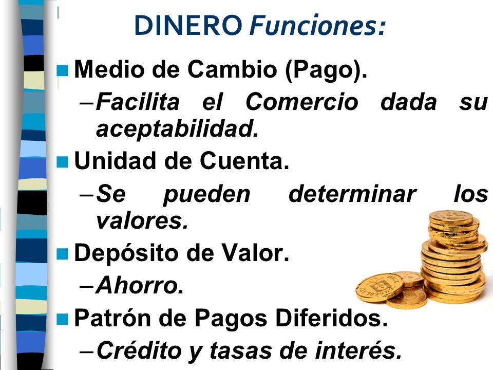 DINERO Funciones: Medio de Cambio (Pago).