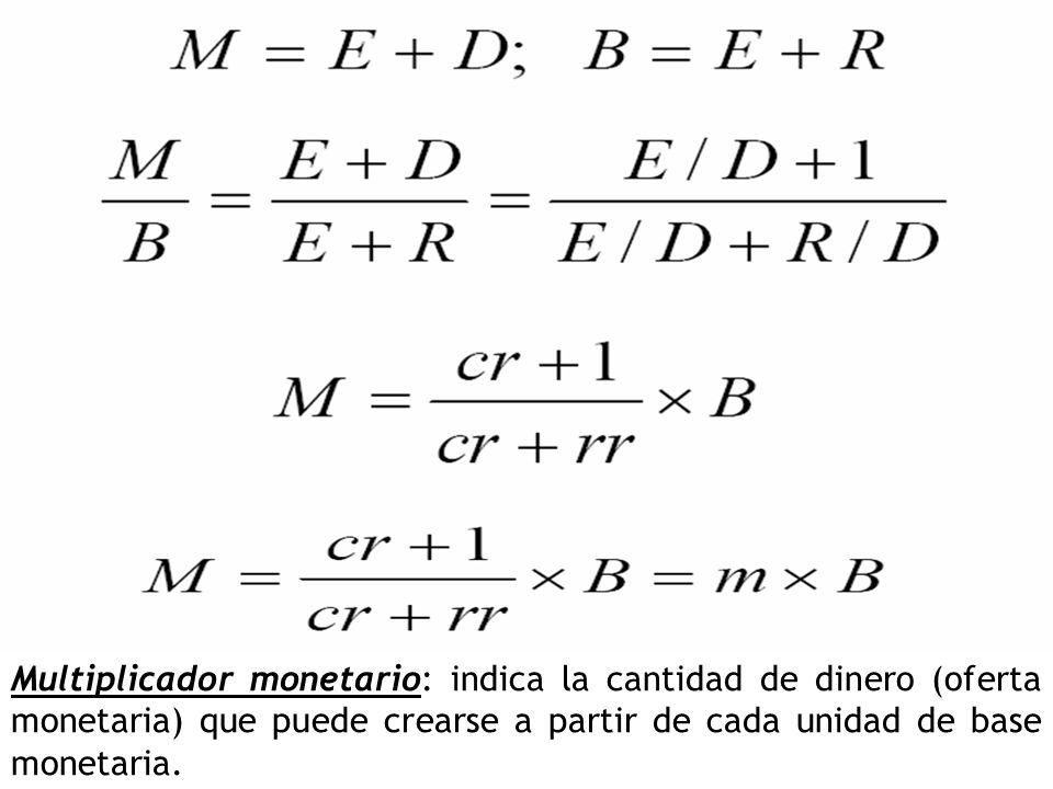 Multiplicador monetario: indica la cantidad de dinero (oferta monetaria) que puede crearse a partir de cada unidad de base monetaria.