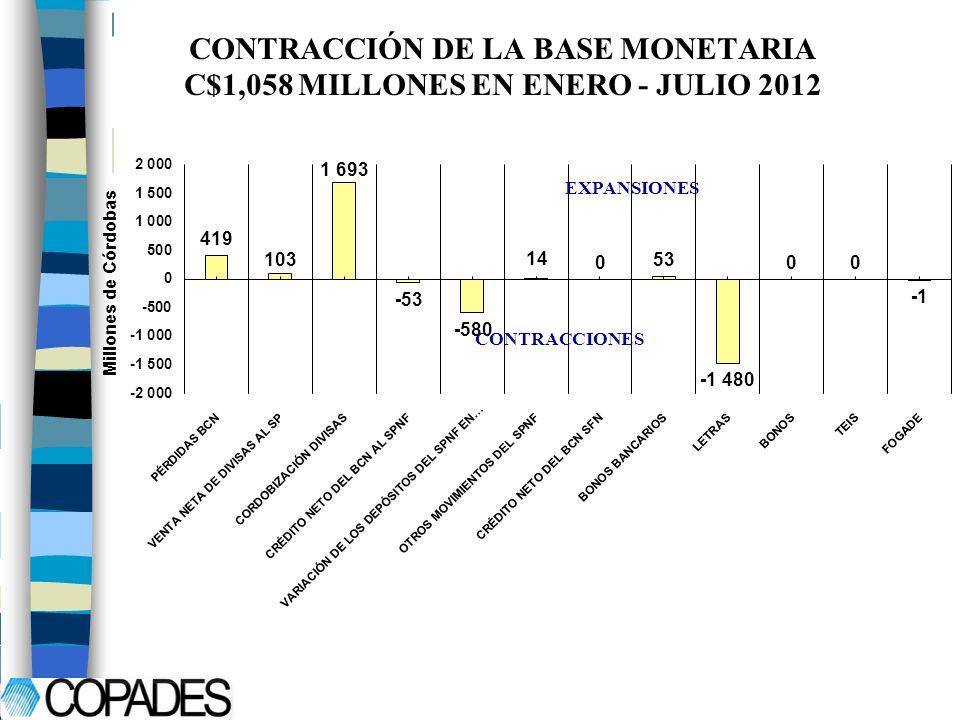 CONTRACCIÓN DE LA BASE MONETARIA C$1,058 MILLONES EN ENERO - JULIO 2012